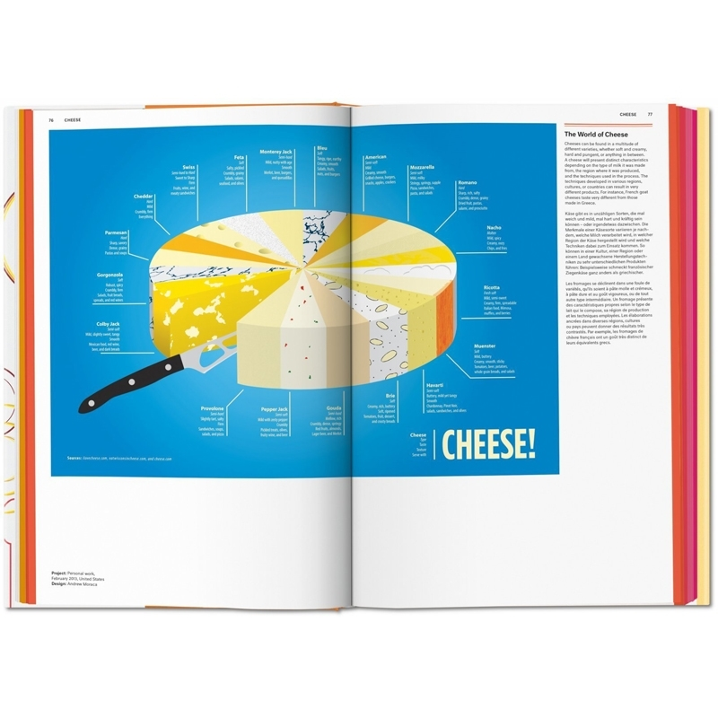 food-and-dronk-infographics-book-inside1